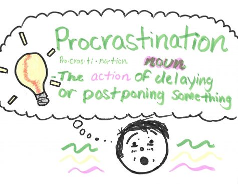 Is procrastination beneficial?