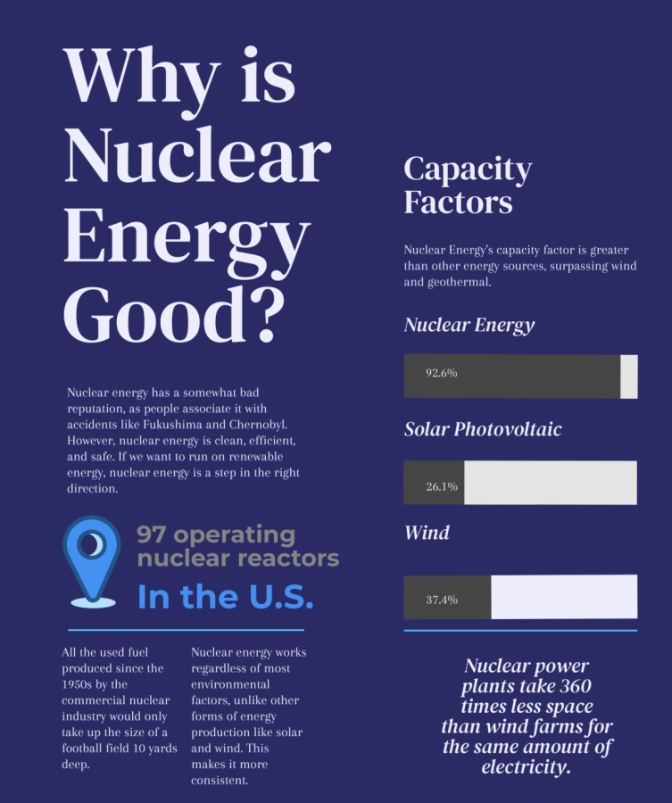 Nuclear power a step in right direction