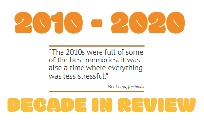 A new decade has began. People reflected upon their lives during 2010-2020.